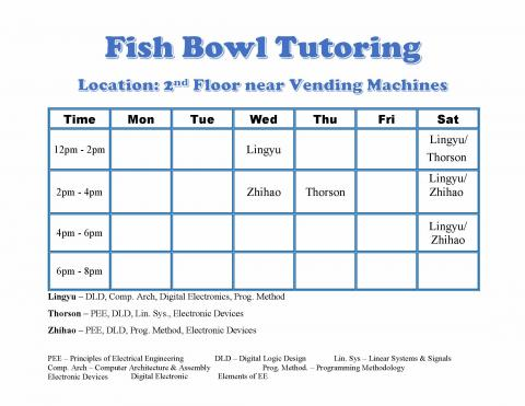 Fish Bowl Schedule Fall 2017
